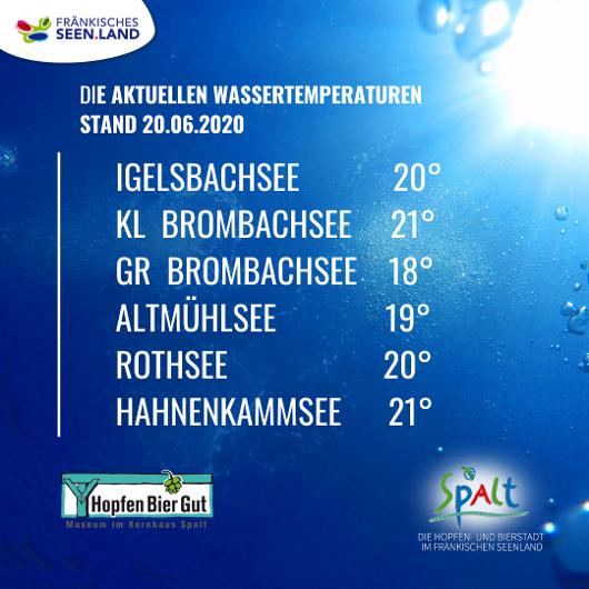 Wassertemperaturen im Fränkischen Seenland